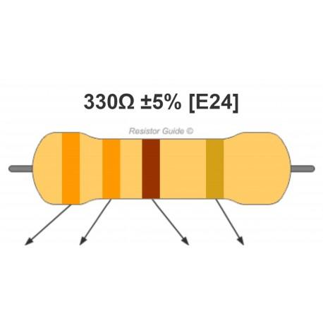 Rezistorius 330Ω 5% 0.25W